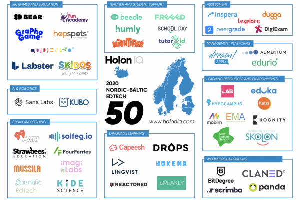 Logos of 50 nominated companies
