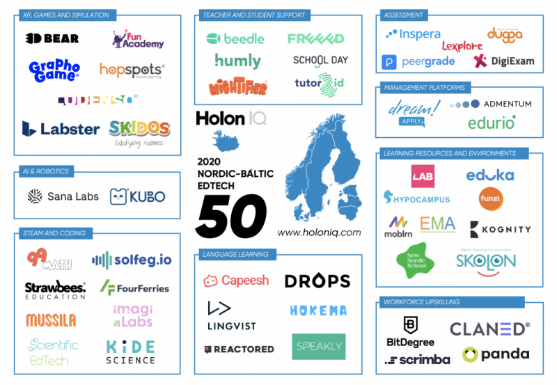 Finnish Companies